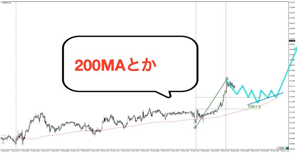 f:id:trader-nori:20200527204557p:plain