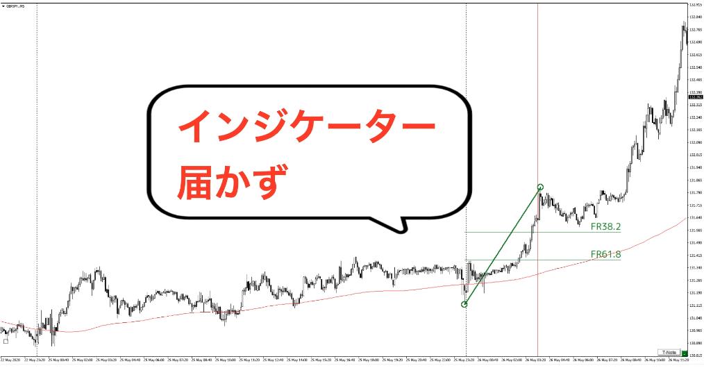 f:id:trader-nori:20200527204602p:plain