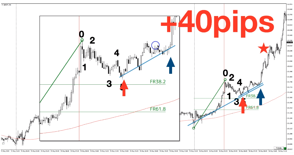 f:id:trader-nori:20200527204606p:plain