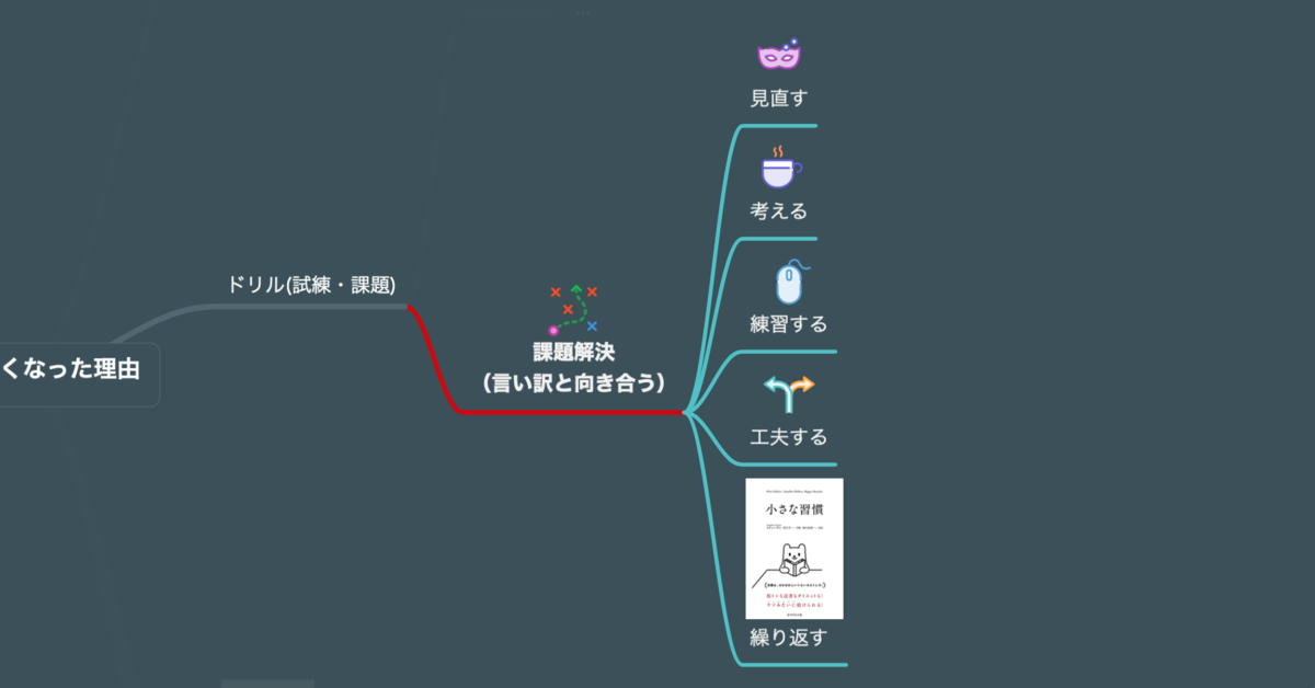 f:id:trader-nori:20200601202028p:plain