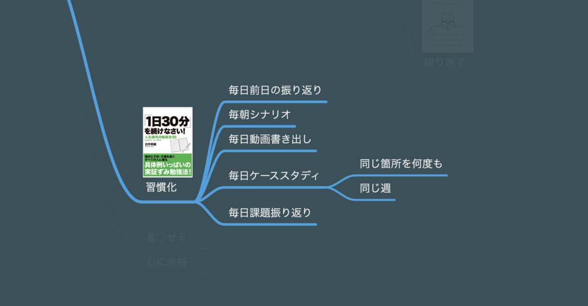 f:id:trader-nori:20200601202032p:plain