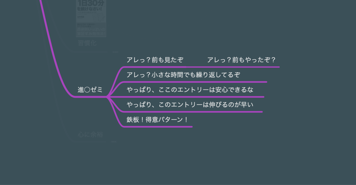 f:id:trader-nori:20200601202037p:plain