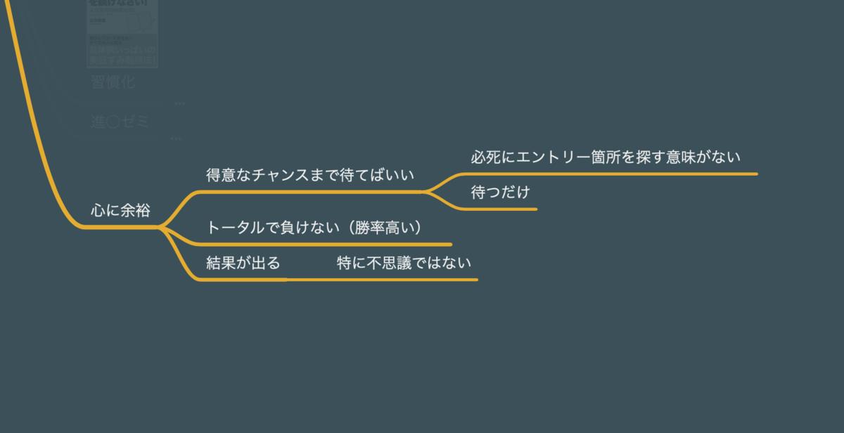 f:id:trader-nori:20200601202043p:plain