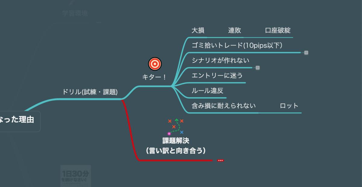 f:id:trader-nori:20200601202216p:plain
