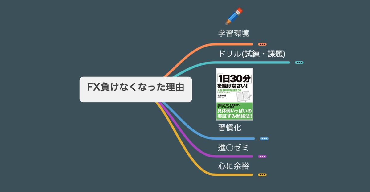 f:id:trader-nori:20200601202230p:plain