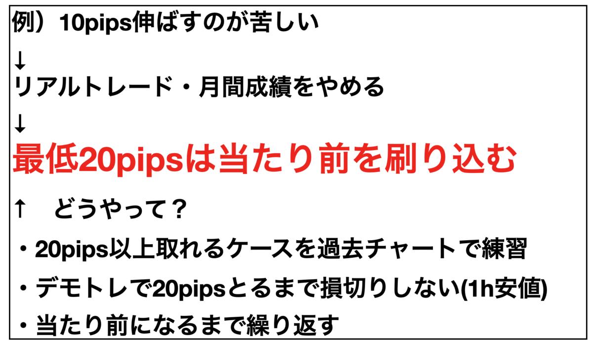 f:id:trader-nori:20200601203016p:plain