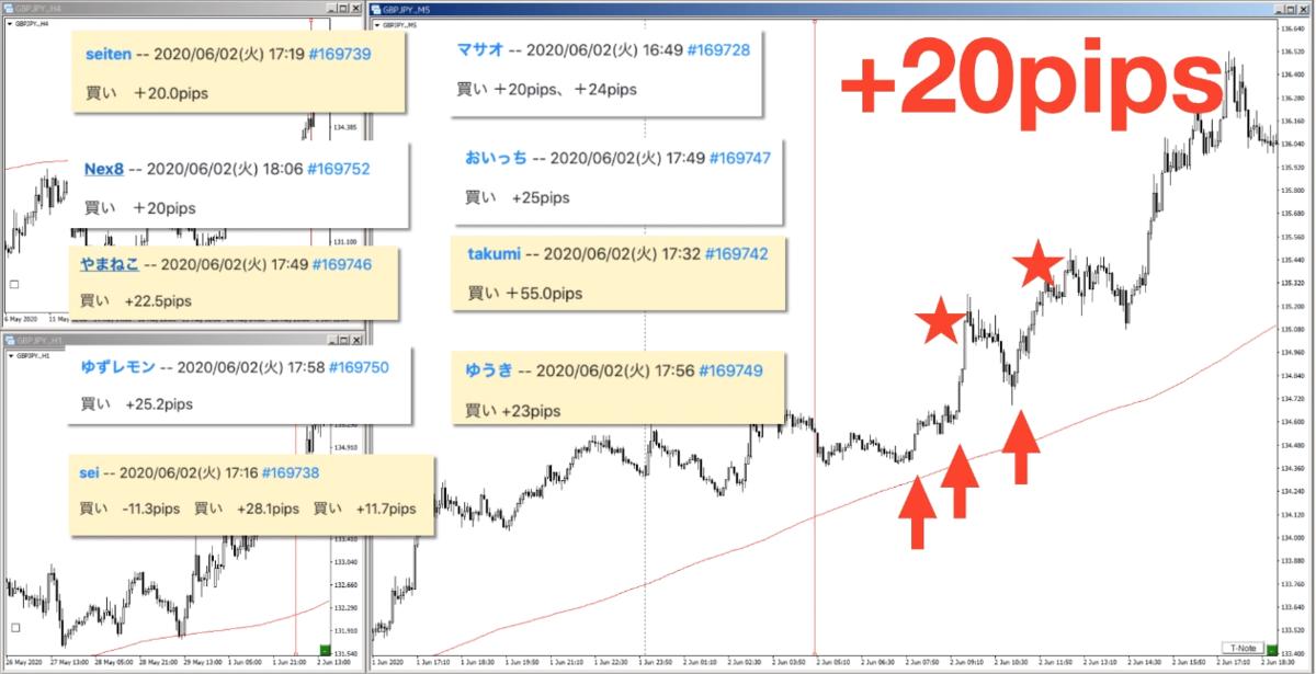 f:id:trader-nori:20200603213035p:plain