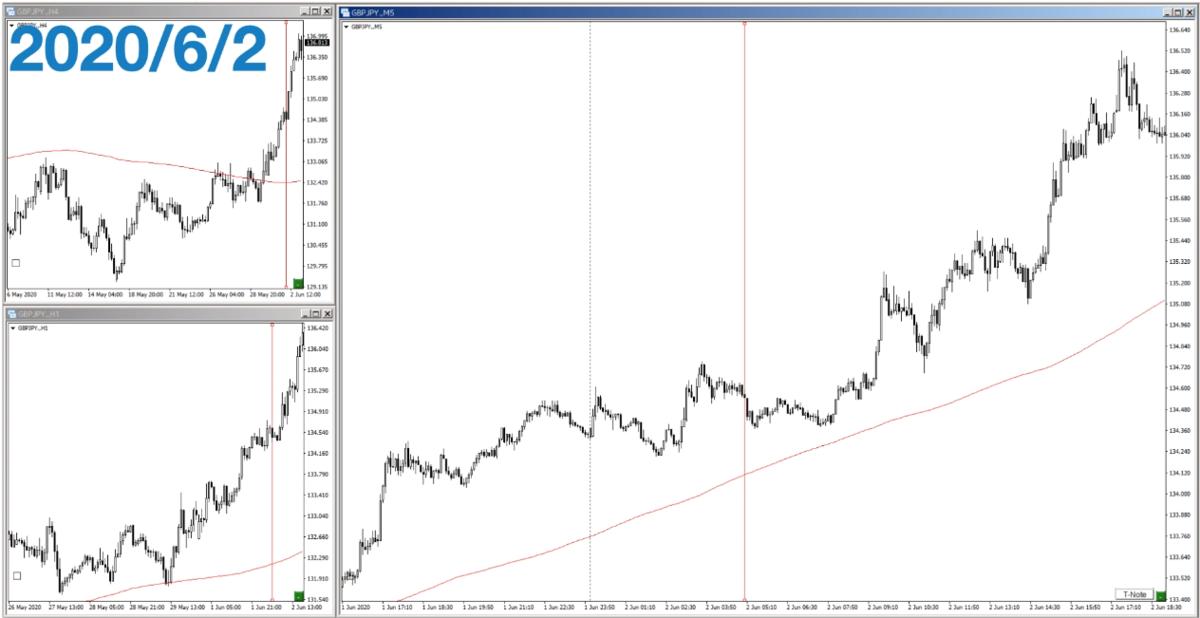 f:id:trader-nori:20200603213039p:plain