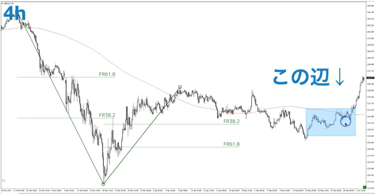 f:id:trader-nori:20200603213047p:plain