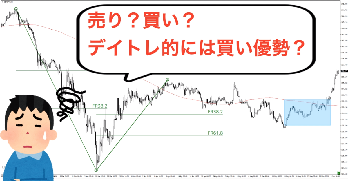 f:id:trader-nori:20200603213052p:plain