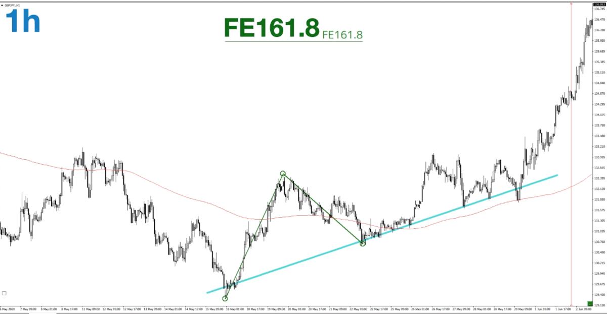 f:id:trader-nori:20200603213106p:plain