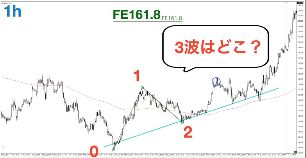 f:id:trader-nori:20200603213111p:plain