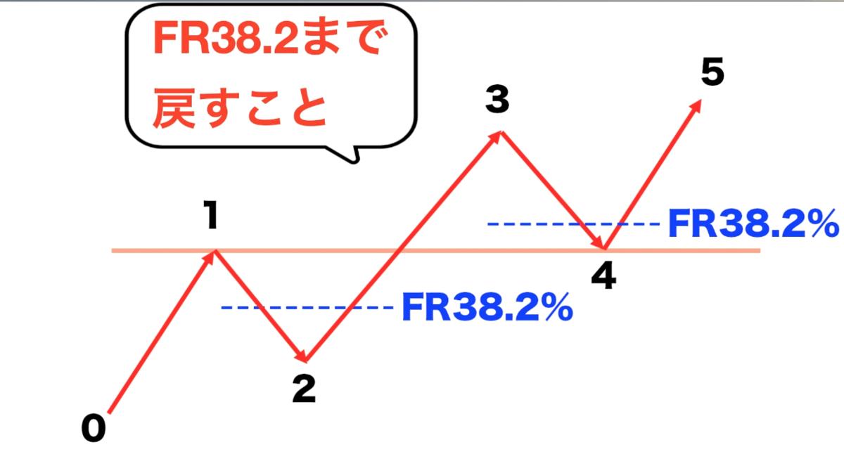 f:id:trader-nori:20200603213337p:plain