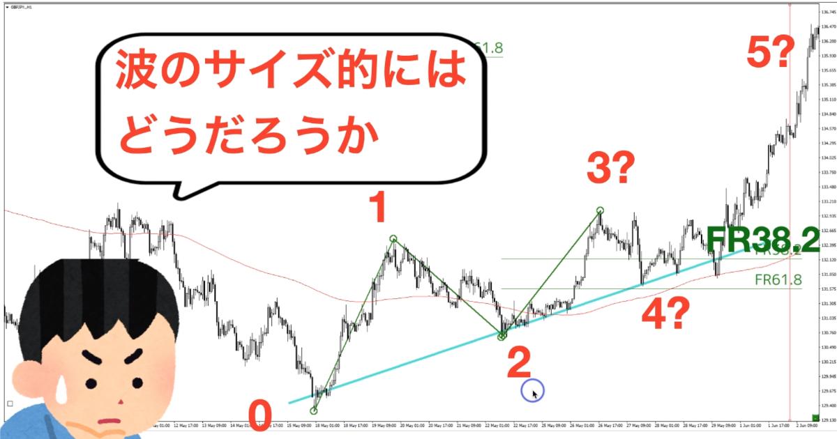 f:id:trader-nori:20200603213341p:plain