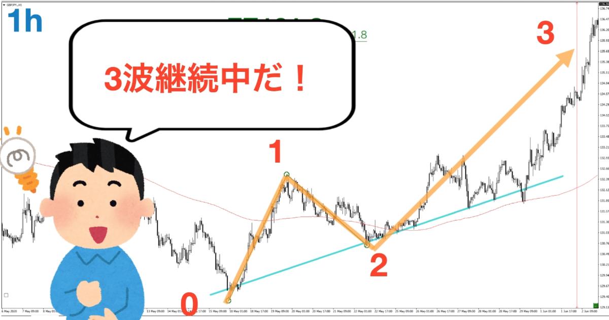 f:id:trader-nori:20200603213346p:plain
