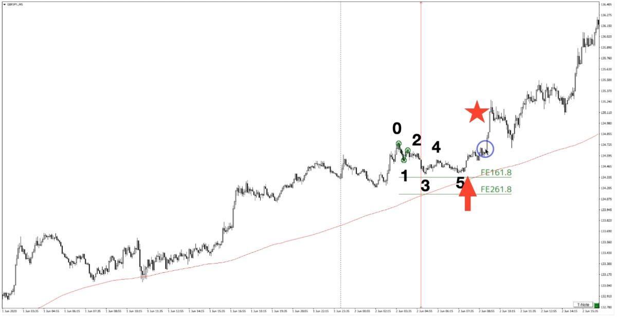 f:id:trader-nori:20200603213350p:plain