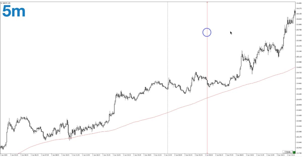 f:id:trader-nori:20200603213355p:plain