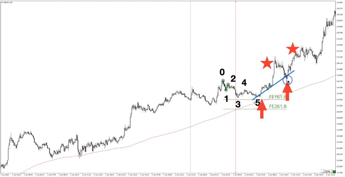 f:id:trader-nori:20200603213449p:plain