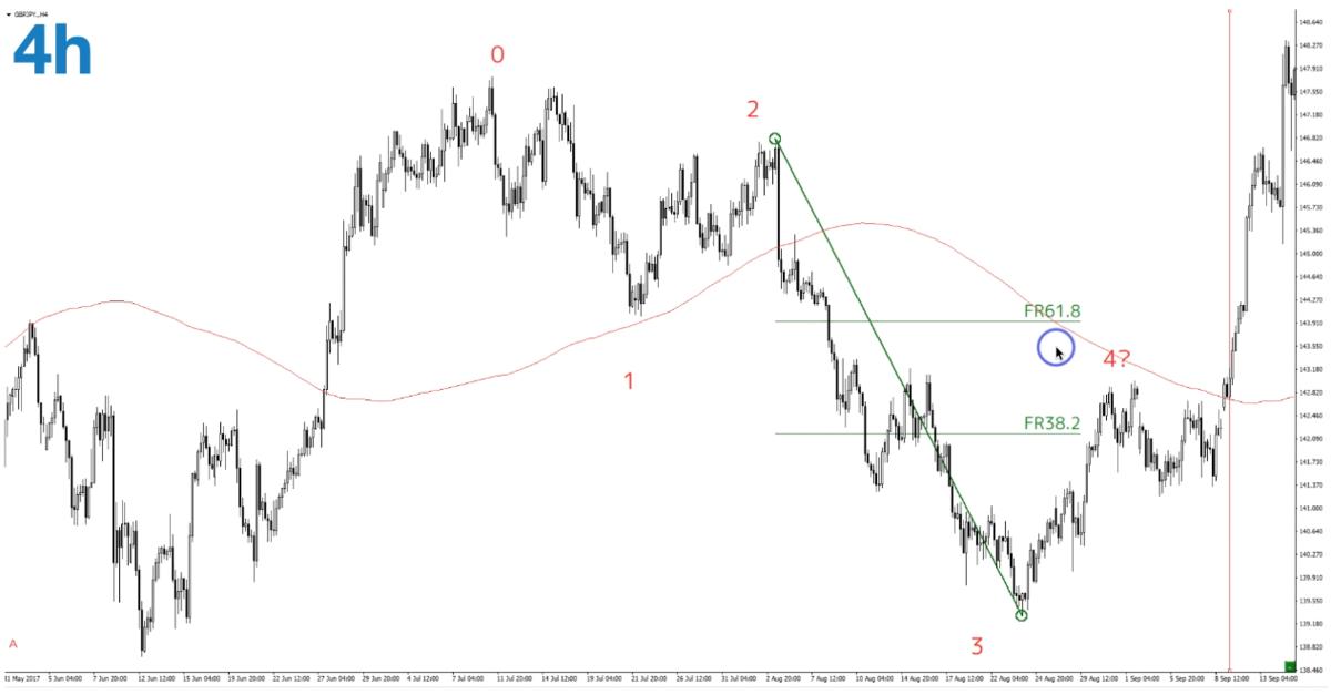 f:id:trader-nori:20200603213458p:plain