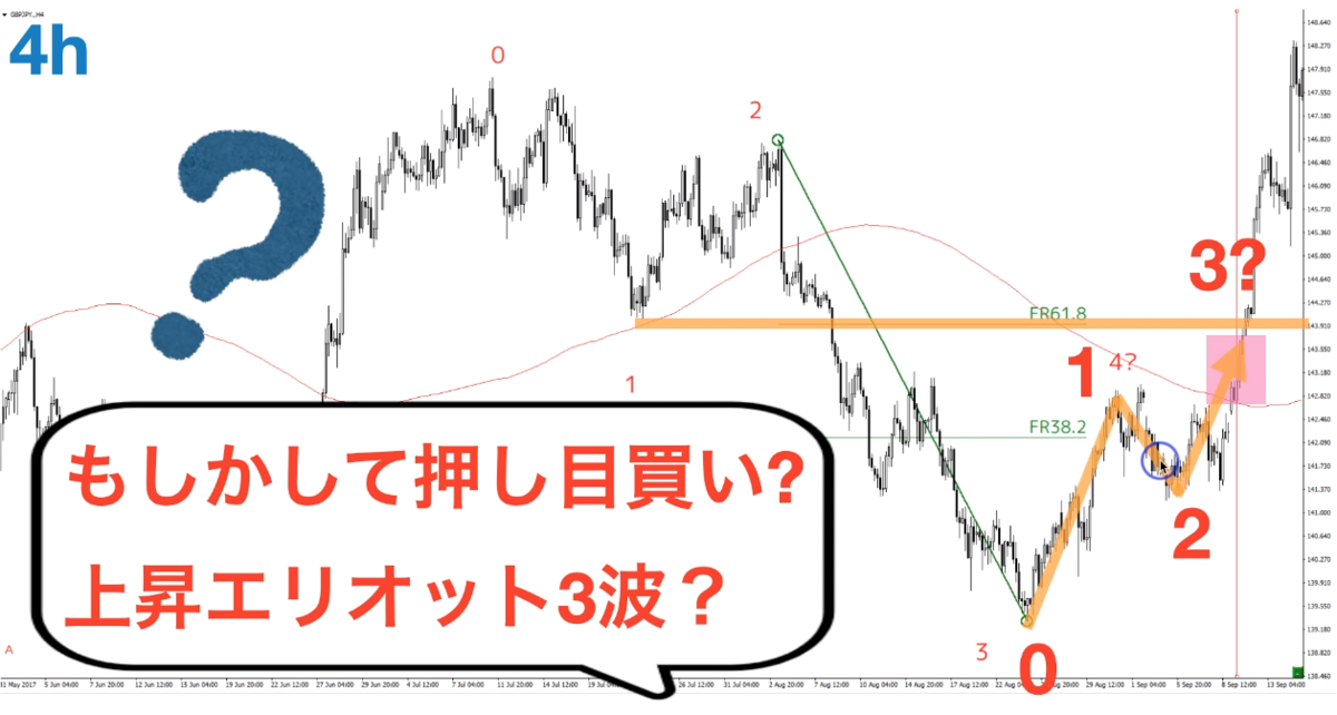 f:id:trader-nori:20200603213621p:plain