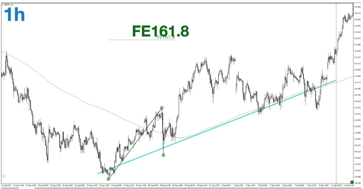 f:id:trader-nori:20200603213709p:plain