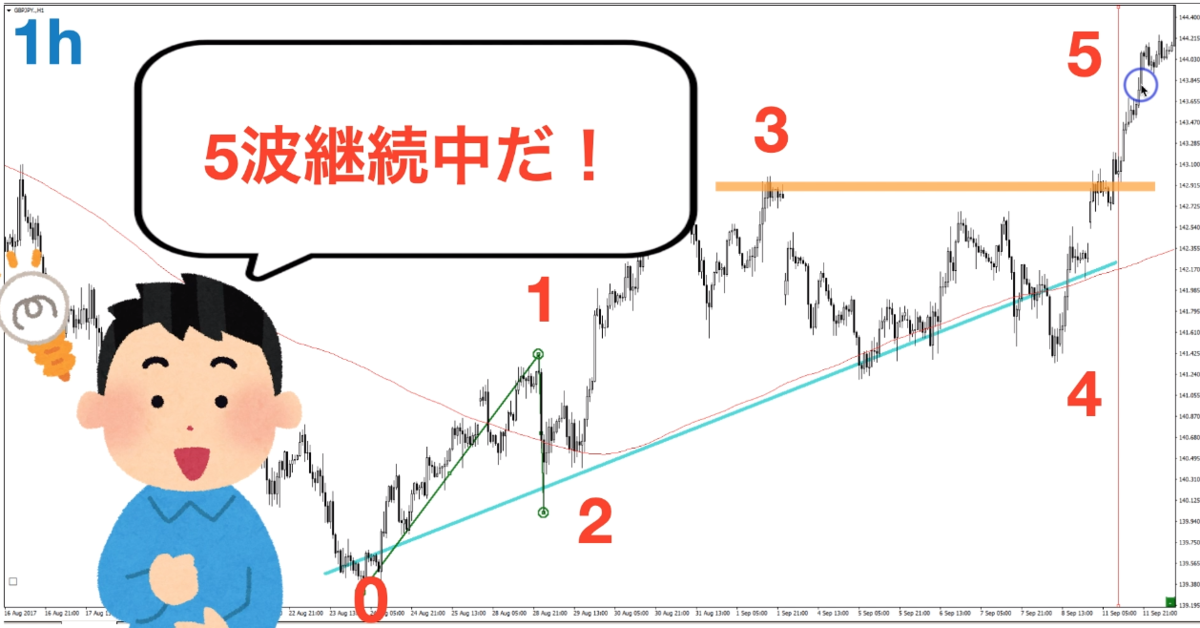 f:id:trader-nori:20200603213715p:plain