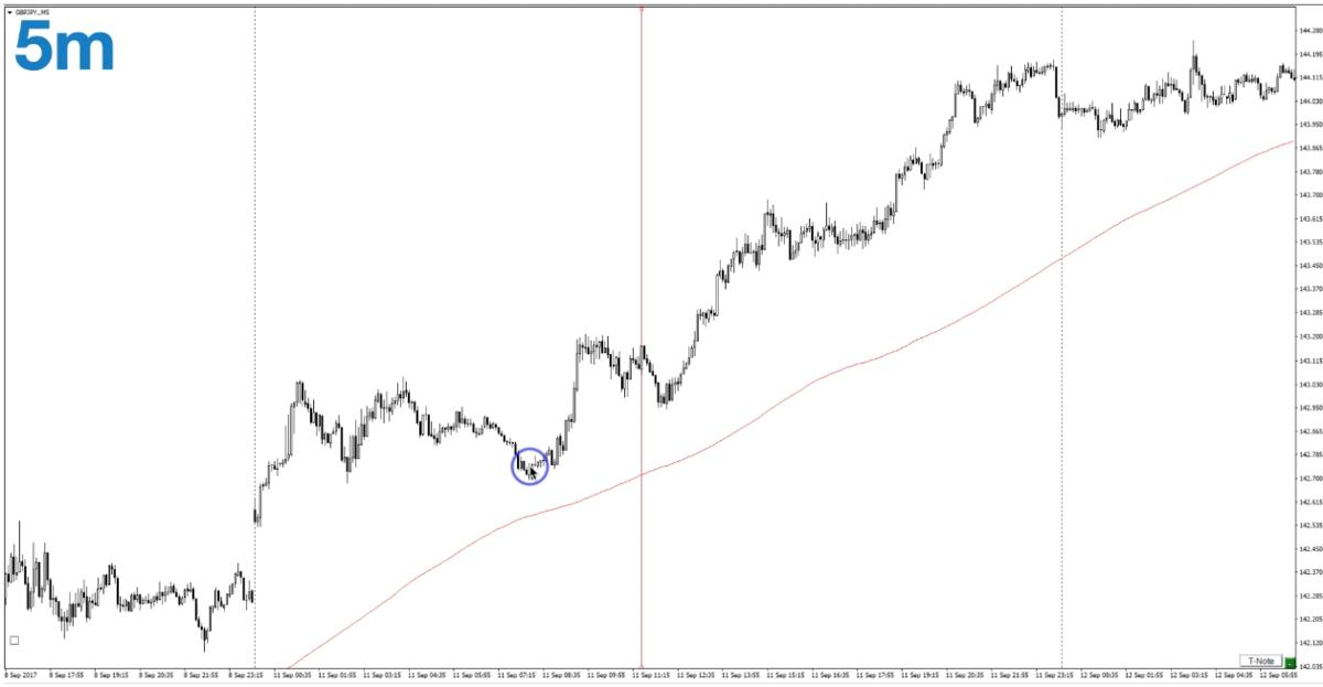 f:id:trader-nori:20200603213719p:plain