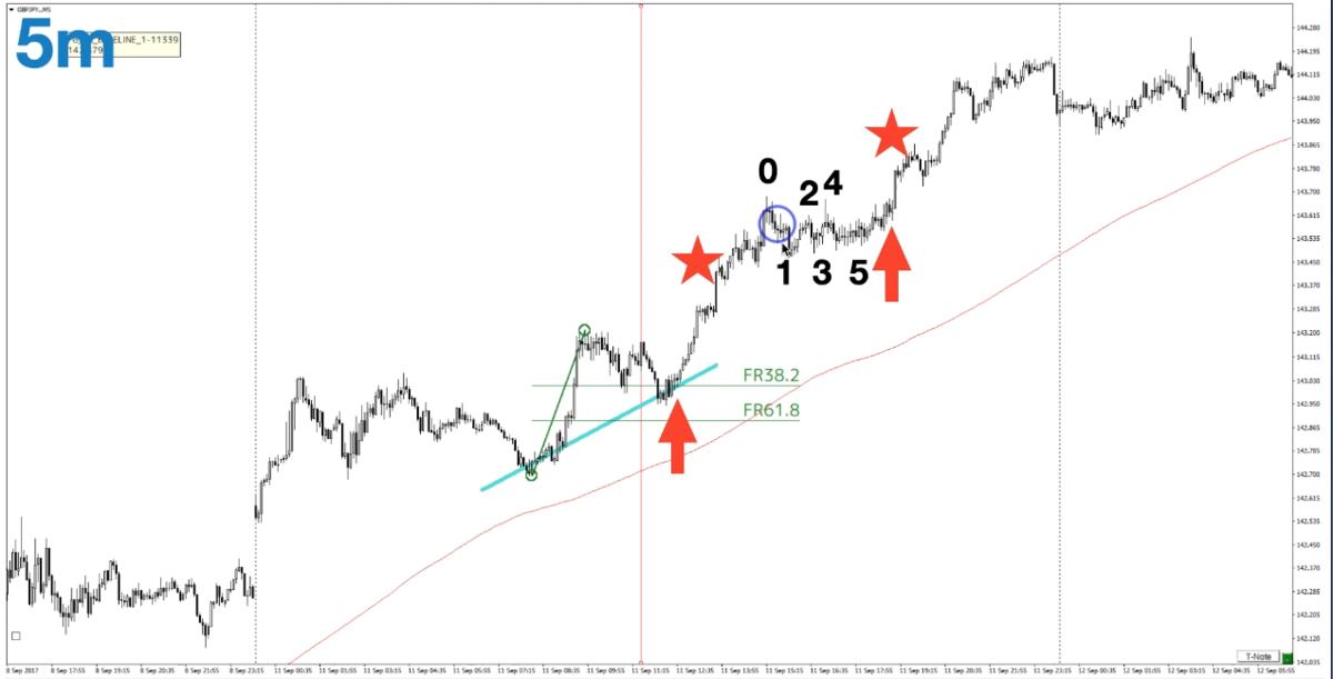f:id:trader-nori:20200603213724p:plain