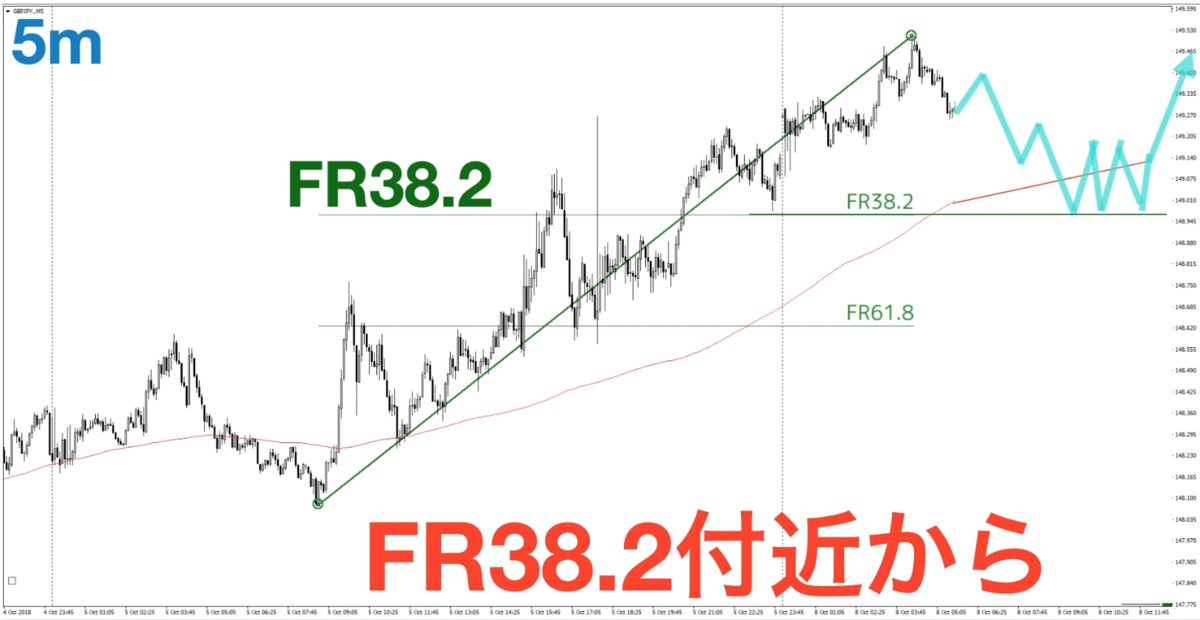 f:id:trader-nori:20200607210820p:plain