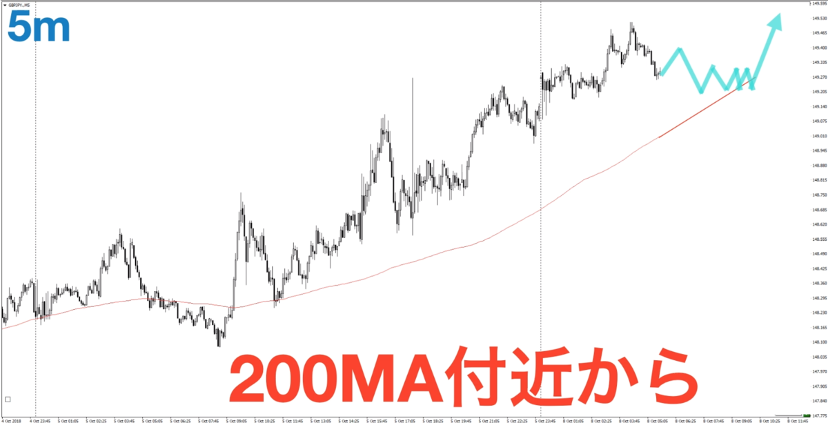 f:id:trader-nori:20200607210827p:plain
