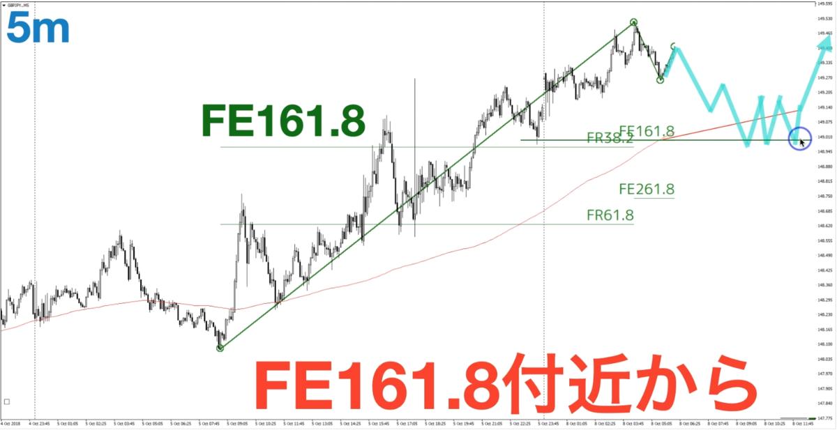 f:id:trader-nori:20200607210832p:plain