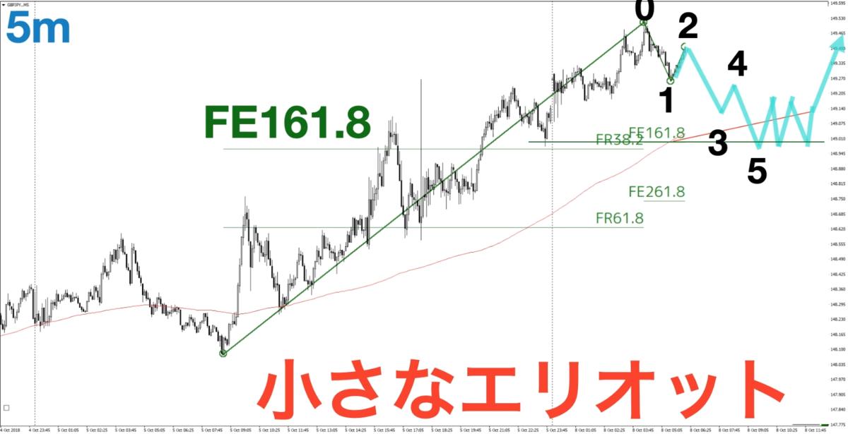 f:id:trader-nori:20200607210837p:plain