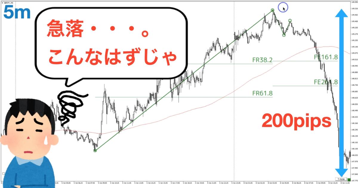 f:id:trader-nori:20200607210845p:plain