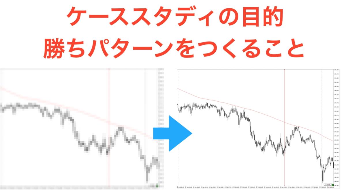 f:id:trader-nori:20200607210855p:plain