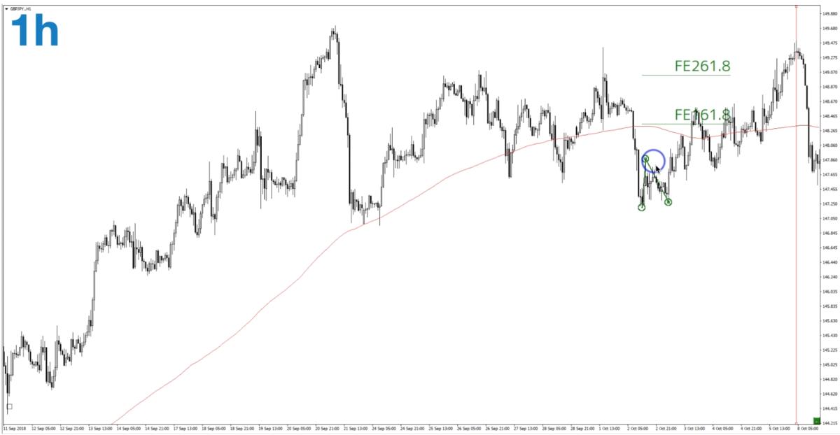 f:id:trader-nori:20200607211107p:plain