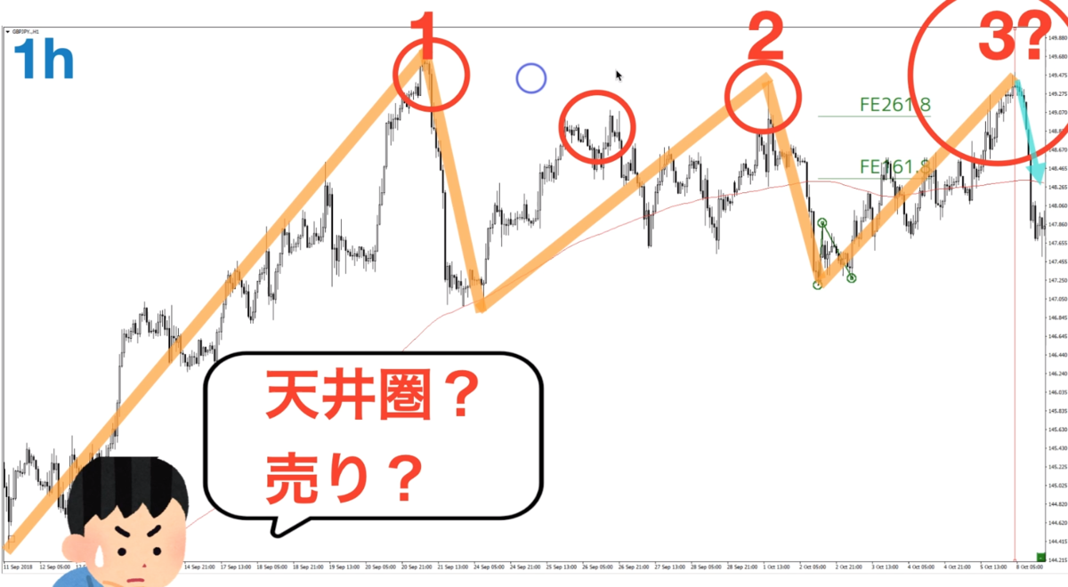 f:id:trader-nori:20200607211114p:plain