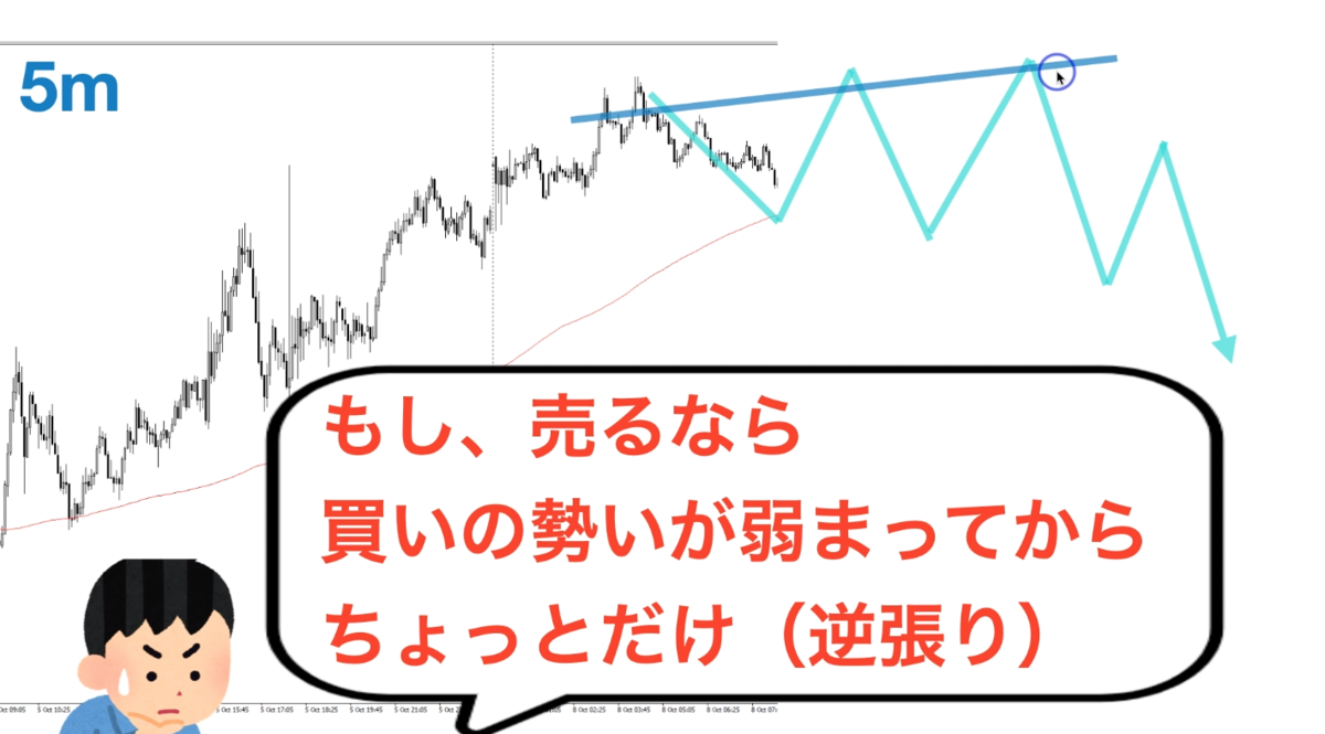 f:id:trader-nori:20200607211332p:plain