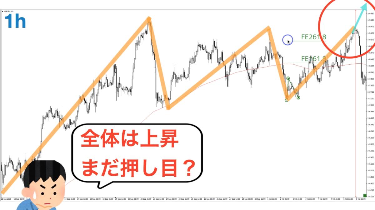 f:id:trader-nori:20200607211337p:plain