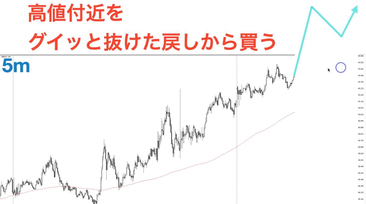 f:id:trader-nori:20200607211341p:plain