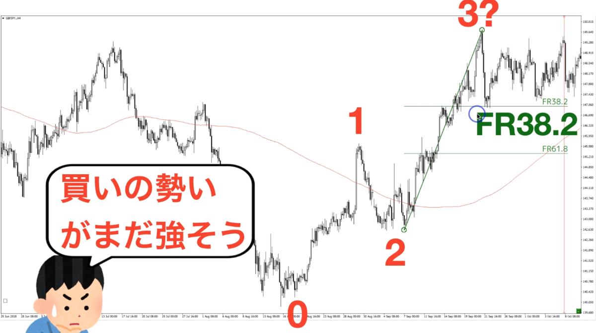 f:id:trader-nori:20200607211439p:plain