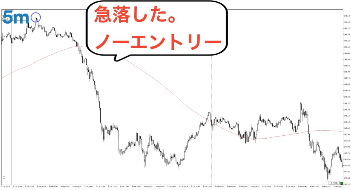 f:id:trader-nori:20200607211449p:plain