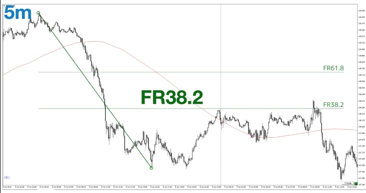 f:id:trader-nori:20200607211454p:plain