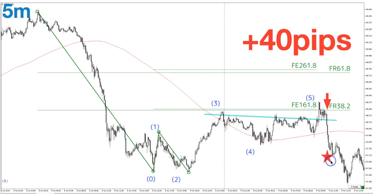 f:id:trader-nori:20200607211458p:plain