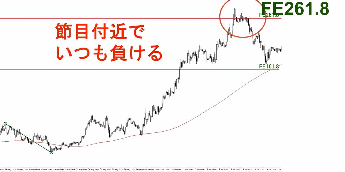 f:id:trader-nori:20200611213118p:plain