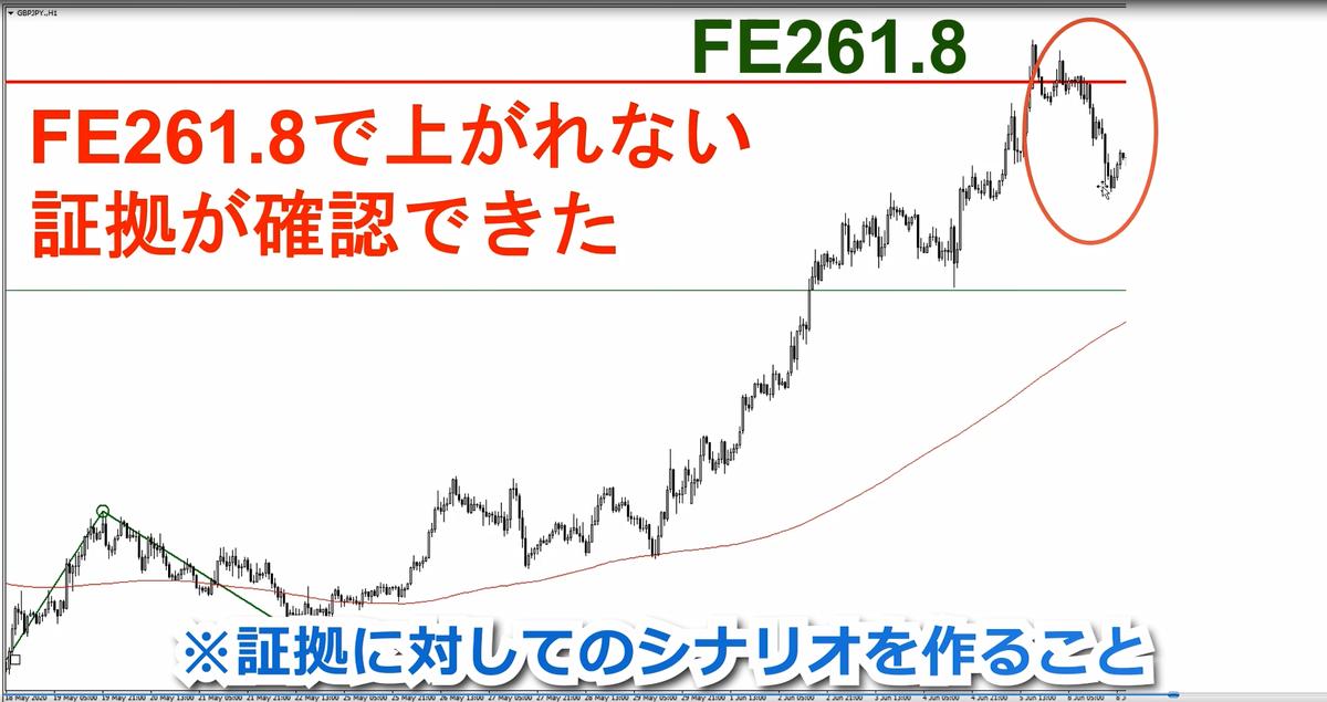 f:id:trader-nori:20200611213543p:plain