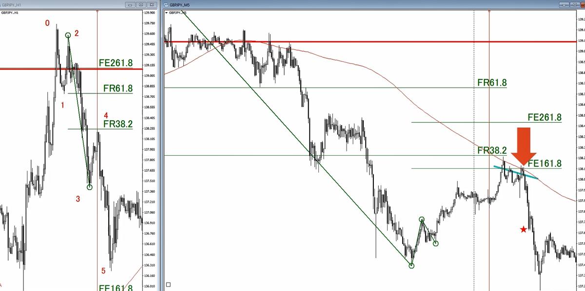 f:id:trader-nori:20200611213549p:plain