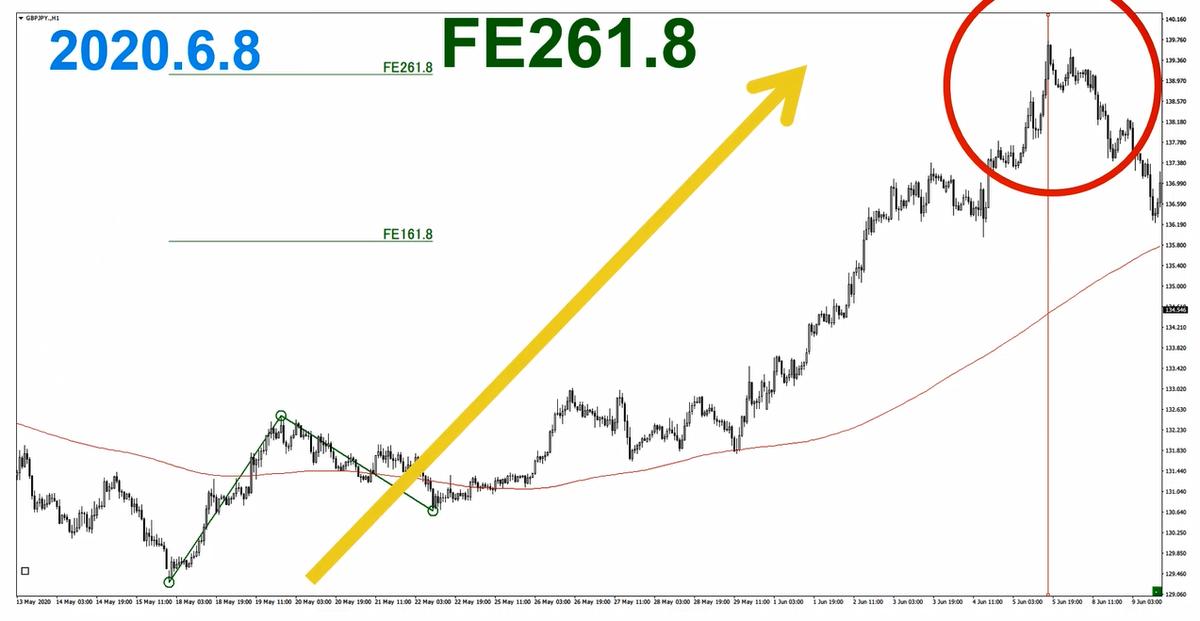f:id:trader-nori:20200615203659p:plain