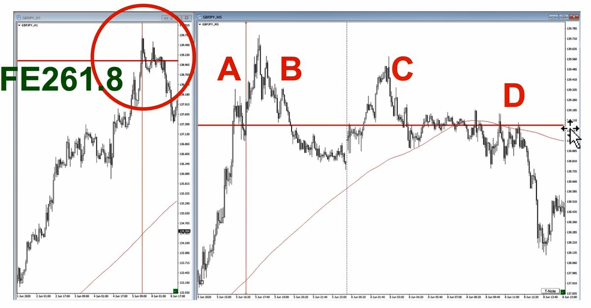 f:id:trader-nori:20200615203709p:plain