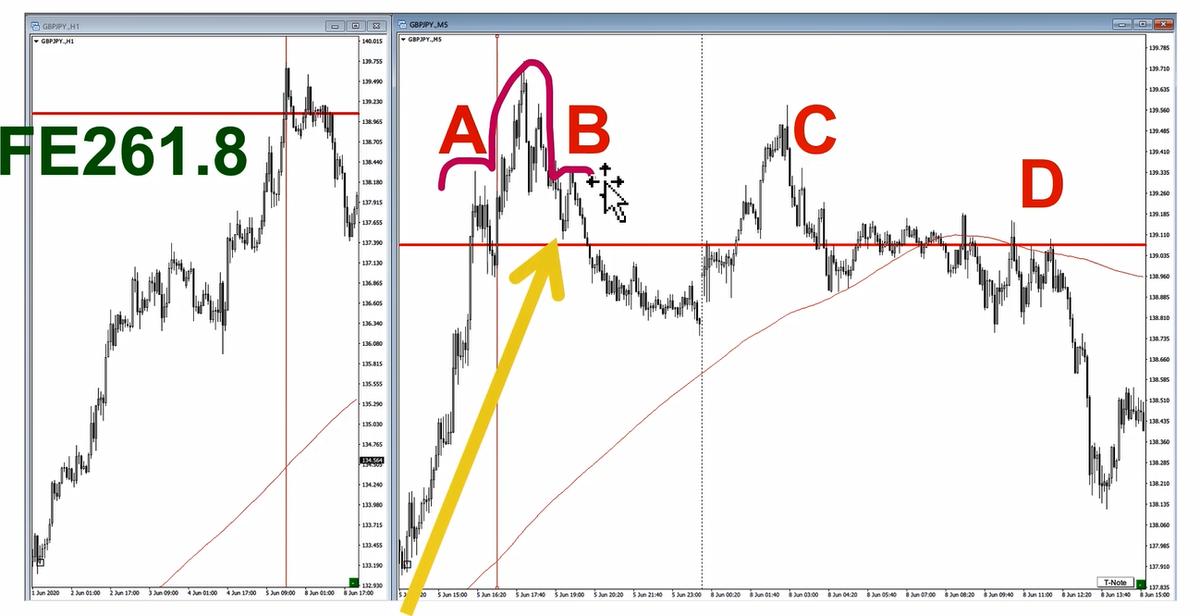 f:id:trader-nori:20200615204908p:plain