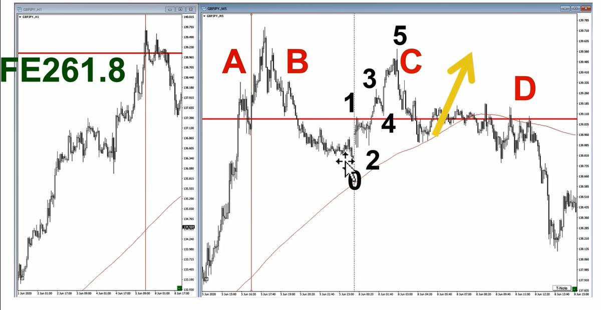 f:id:trader-nori:20200615204912p:plain